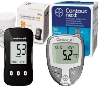 Glucometers & Test Strips
