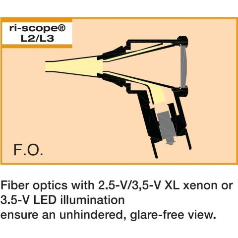 Riester Ri-scope L2 F.O. 2.5 V xenon otoskooppi